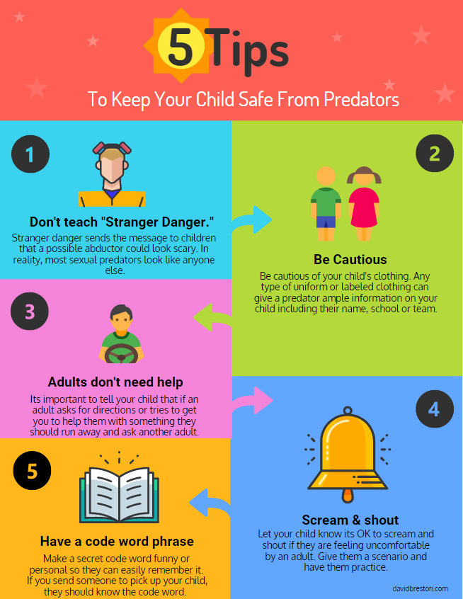 inforgraphic on child safety
