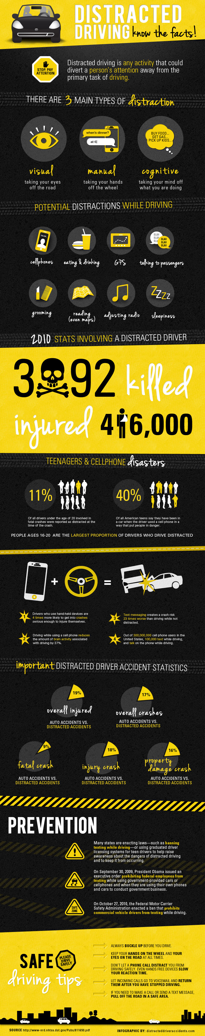 Distracted-Driving-infographic2
